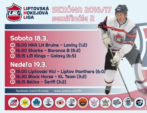 Semifinále LHL 2. kolo - výsledky